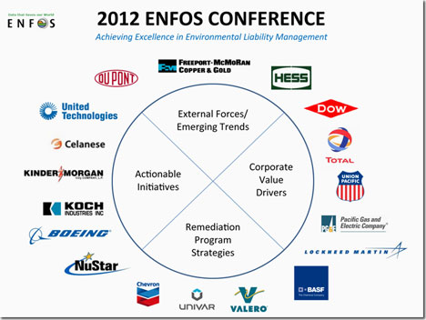 ENFOS: AHC Group Facilitated Events